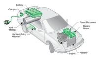 Plug-in_hybrid_electric_vehicle_PHEV_diagram1